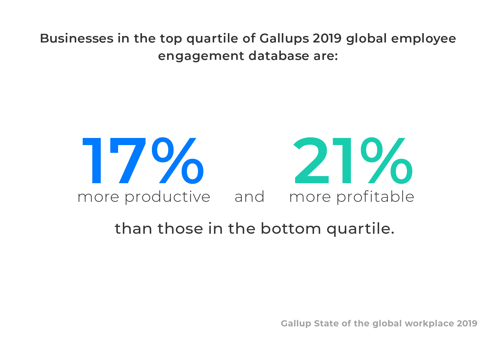 Businesses_in_the_top_quartile_of_Gallups
