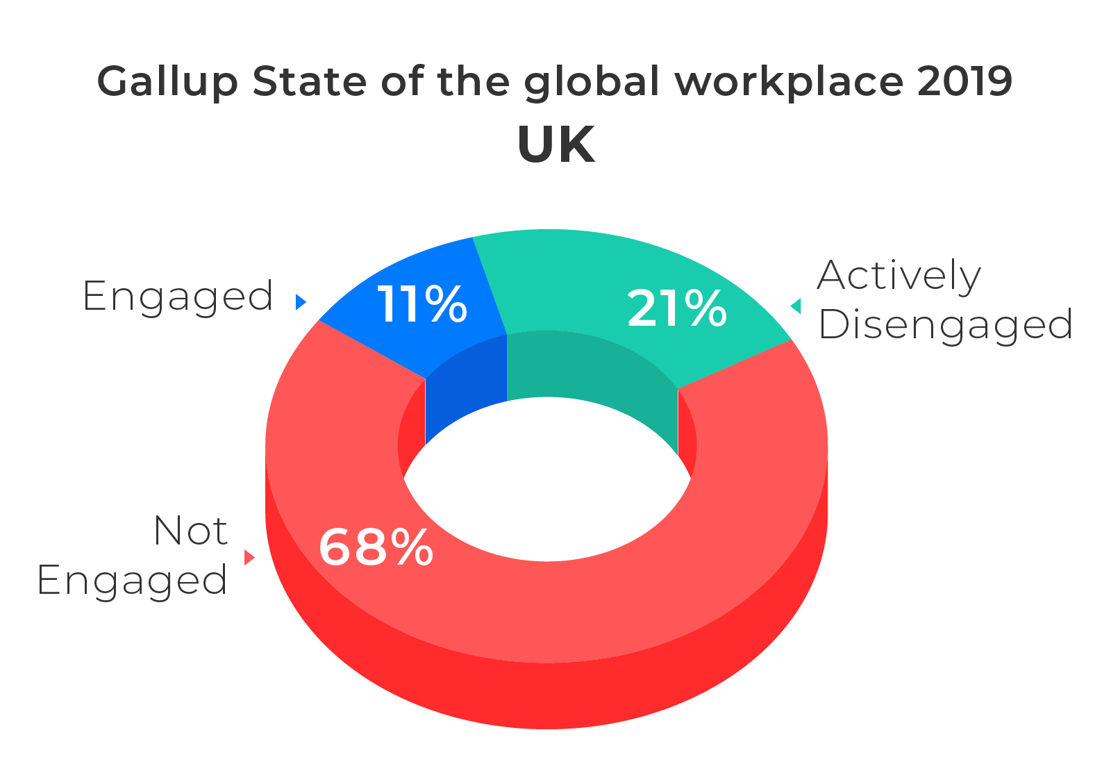 Gallop_State_of_the_global_workplace_2019